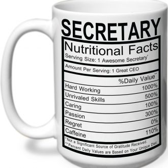 Secretary Coffee Mugs